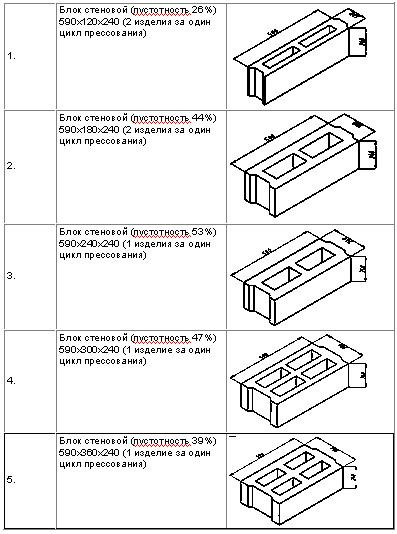 Схема линии по производству